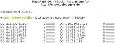 google pagerank 0 null debloggers